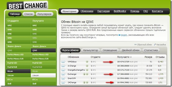 obmen bitcoin