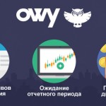OWY — инновационная биржа активов